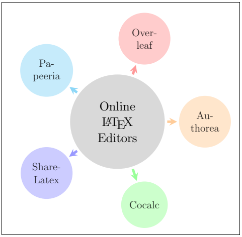 Latex Online 