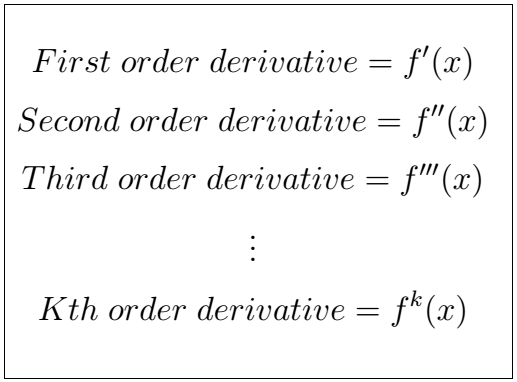 Latex Partial Derivative