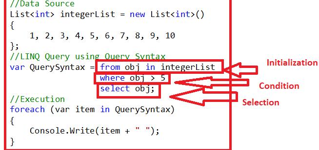 LINQ Syntax