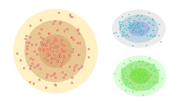 Clustering in Machine Learning