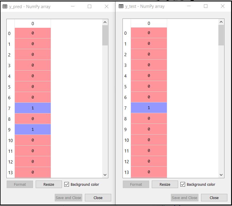 Naïve Bayes Classifier Algorithm 2