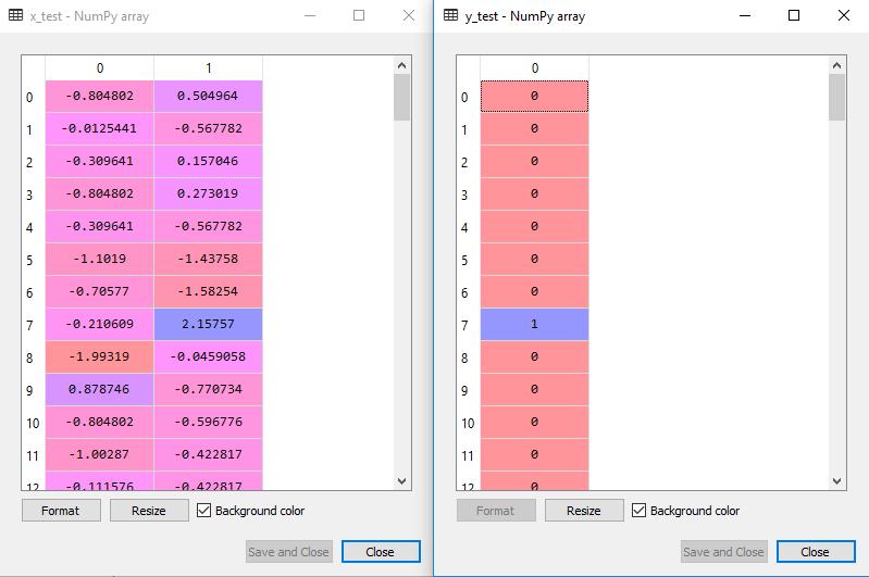Support Vector Machine Algorithm