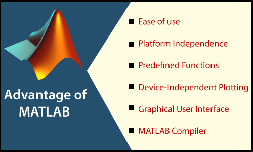 Advantages of MATLAB