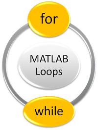 MATLAB Loops