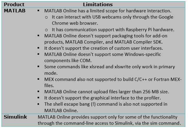 MATLAB Online