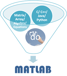 MATLAB Prerequisites and System Requirements