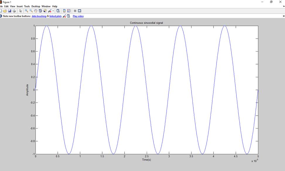 MATLAB Sine Wave Plot