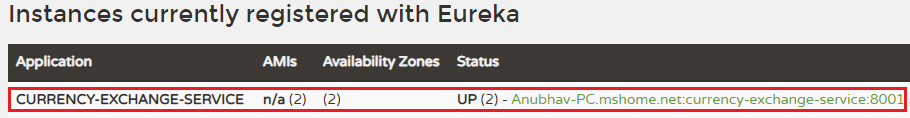 Connecting Microservices to Eureka naming server