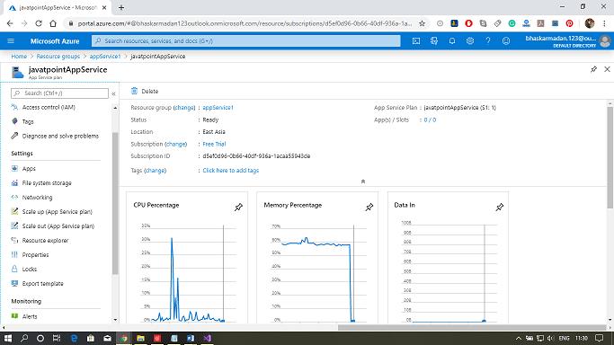 Azure App Service Backup