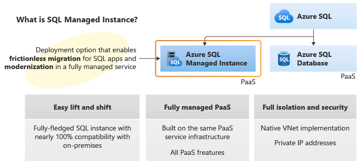 What is Microsoft Azure Instance