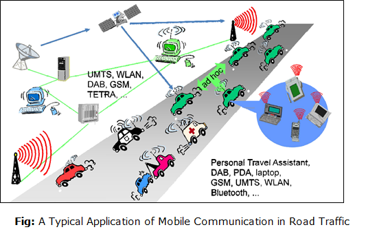 Applications of Wireless Communication