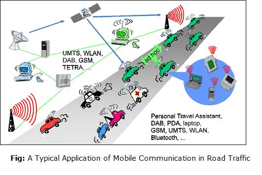 Applications of Wireless Communication - Javatpoint