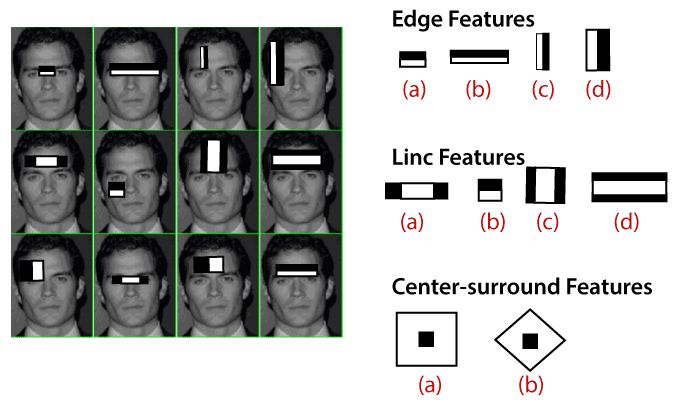 Face recognition and Face detection