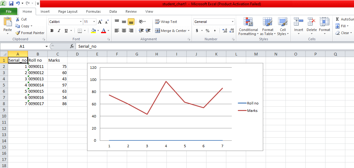 Openpyxl Adding Chart to Excel File