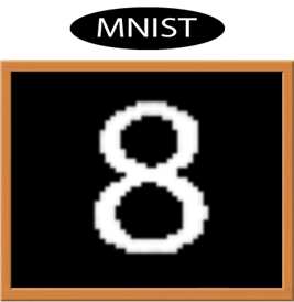 MNIST Dataset of Image Recognition in PyTorch