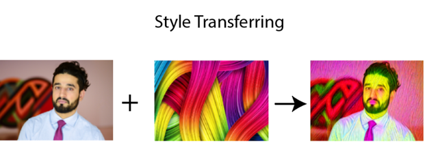 Style Transferring in PyTorch