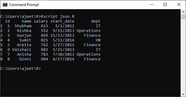 R JSON File