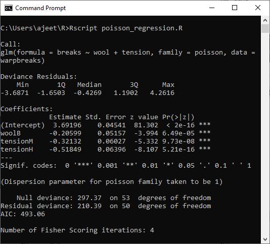 R Poisson Regression