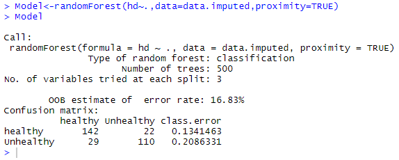 R-Random Forest