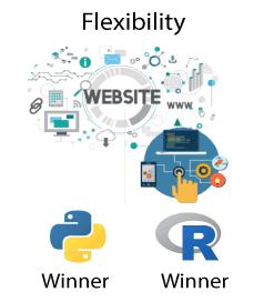 R vs Python