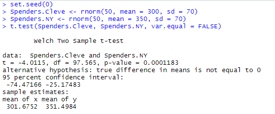 T-Test in R