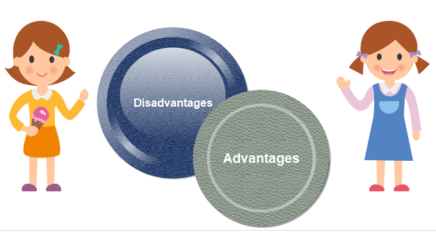 Advantages and Disadvantages of SAS