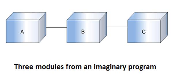 Data Structure Metrics