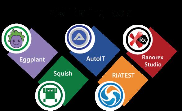 GUI testing tools