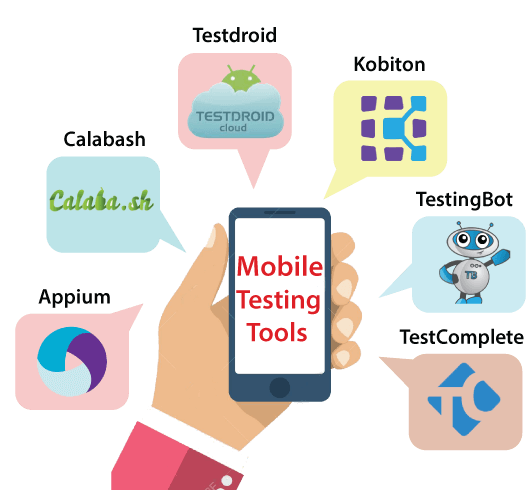 Mobile Testing Tools