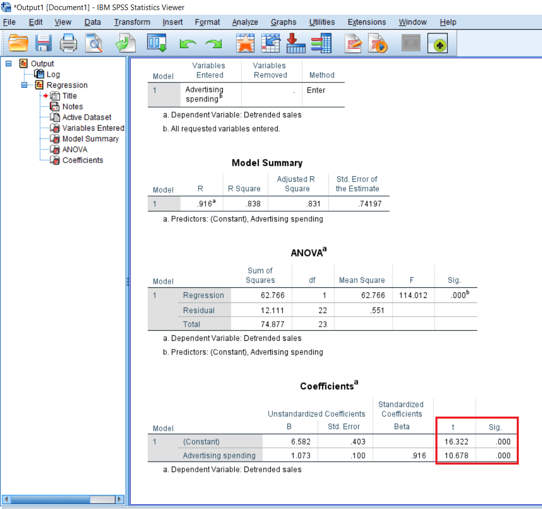 Linear Regression Summary table in SPSS