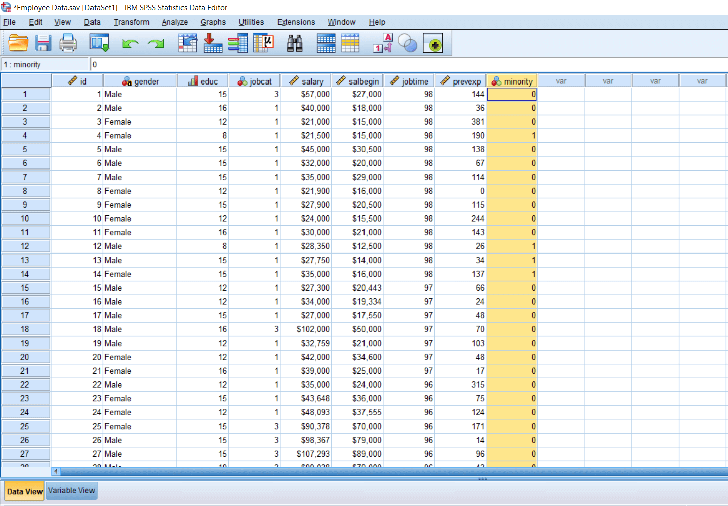 Multiple Regressions of SPSS