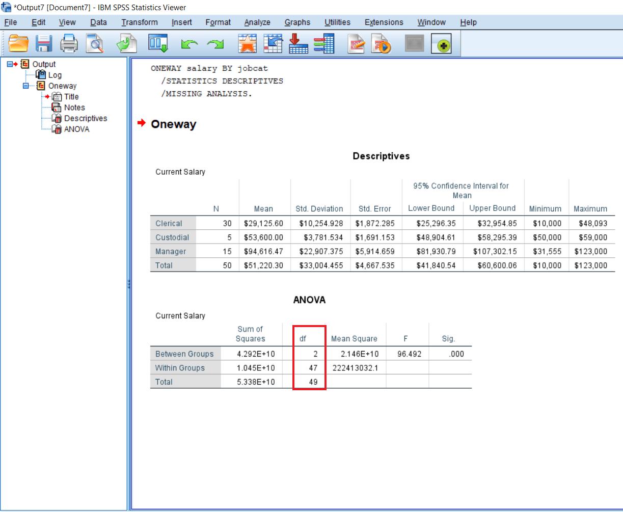 One-Way ANOVA Summary Table in SPSS