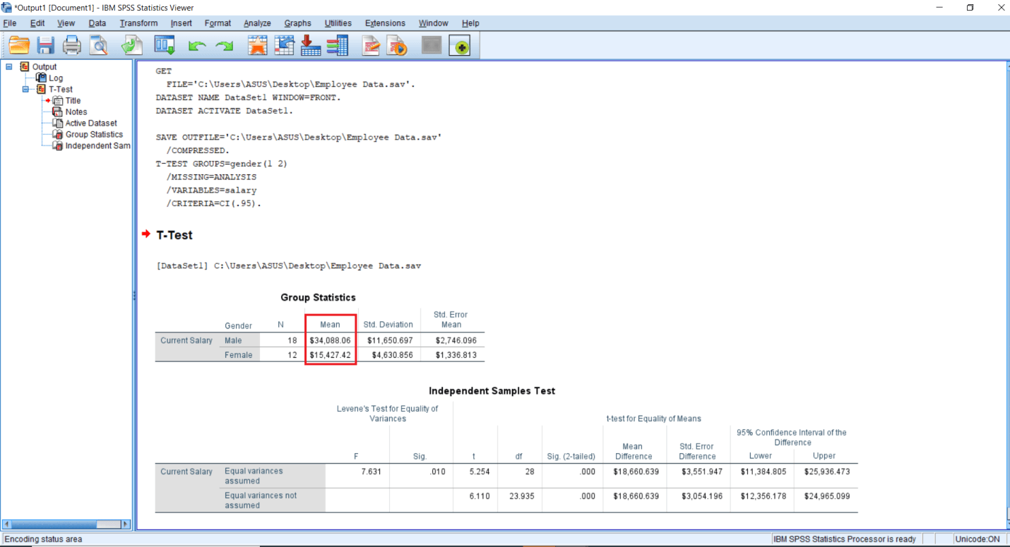 Output of Independent Sample T-test