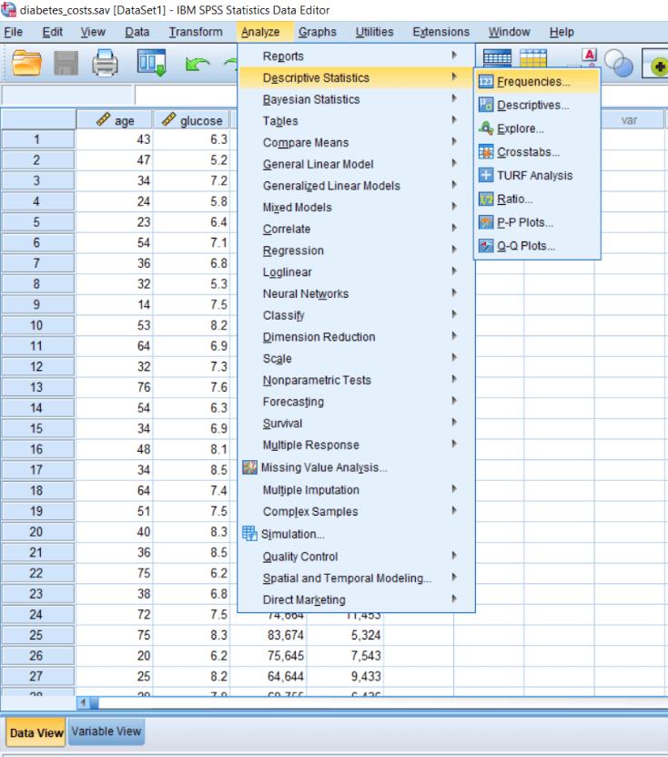 Types of Descriptive Statistics