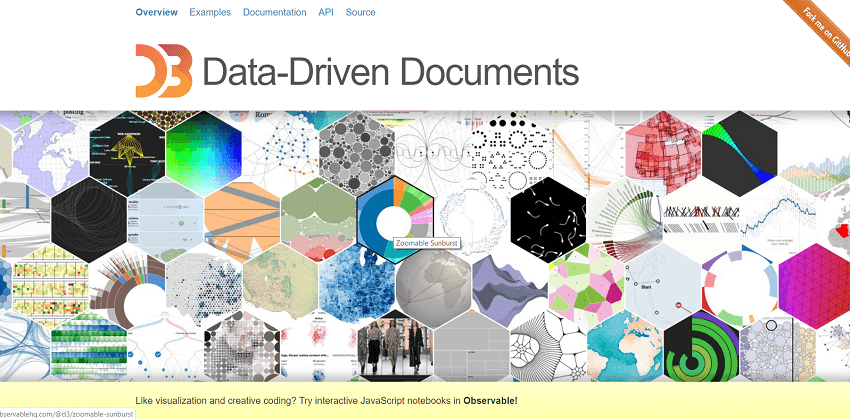 Top 10 Data Visualization Tools - javatpoint