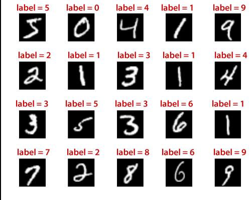 CIFAR-10 and CIFAR-100 Dataset in TensorFlow