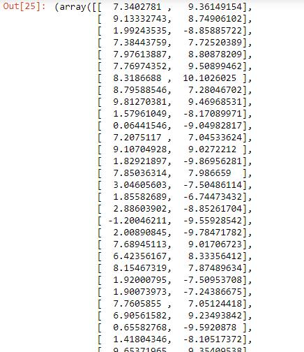 Classification of Neural Network in TensorFlow
