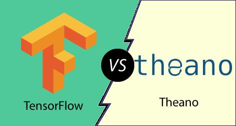 TensorFlow vs Theano