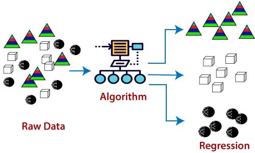 Artificial Neural Network in TensorFlow