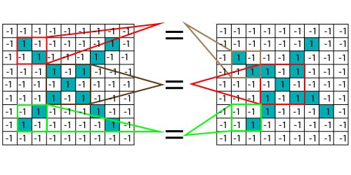 Working of Convolutional Neural Network