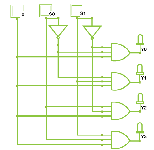 Verilog Multiplexer